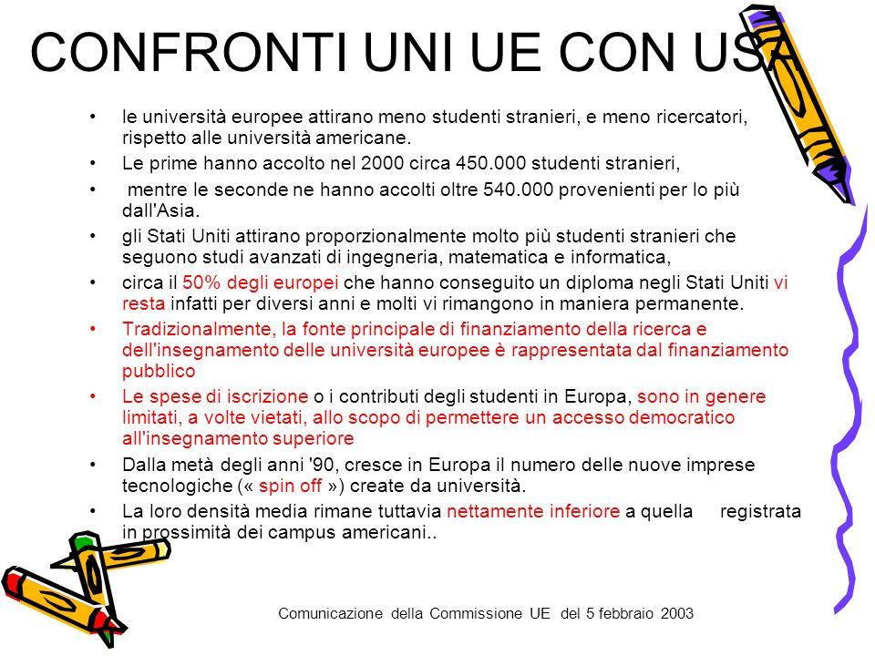 CONFRONTI UNI UE CON USA
