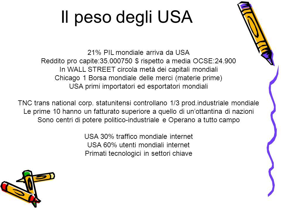 Il peso degli USA 21% PIL mondiale arriva da USA