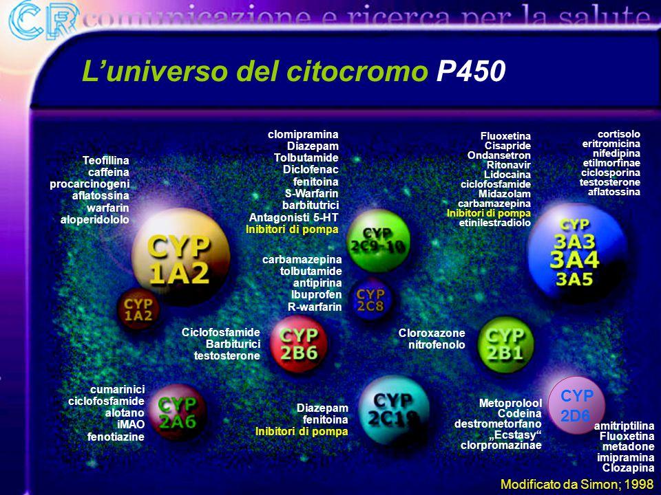 L'universo del citocromo P450