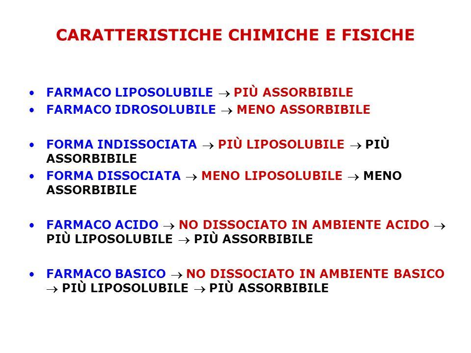 CARATTERISTICHE CHIMICHE E FISICHE