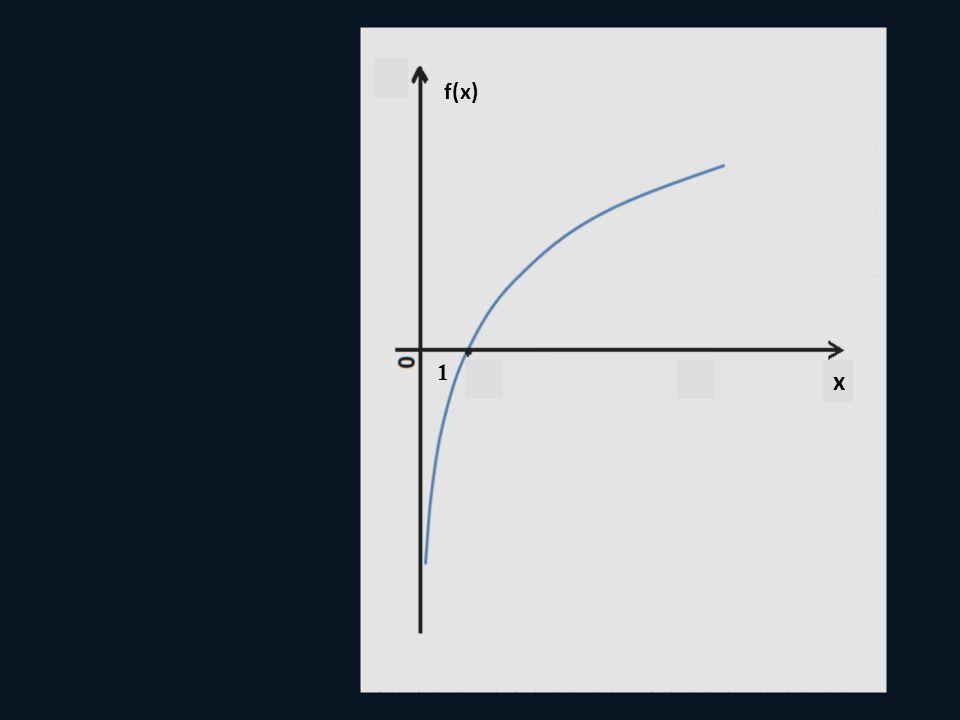 f(x) 1 x