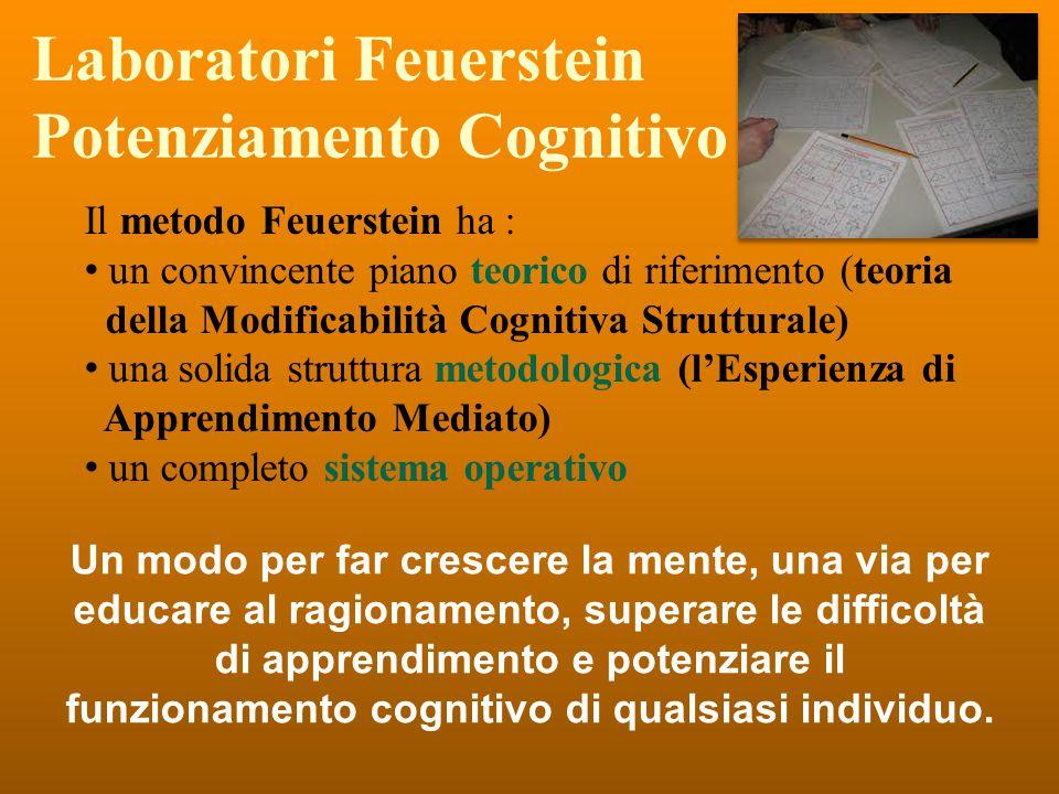 Laboratori Feuerstein Potenziamento Cognitivo