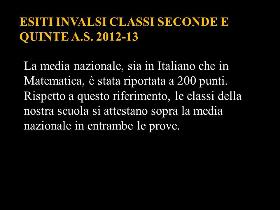 ESITI INVALSI CLASSI SECONDE E QUINTE A.S. 2012-13
