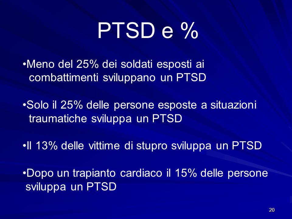 PTSD e % Meno del 25% dei soldati esposti ai