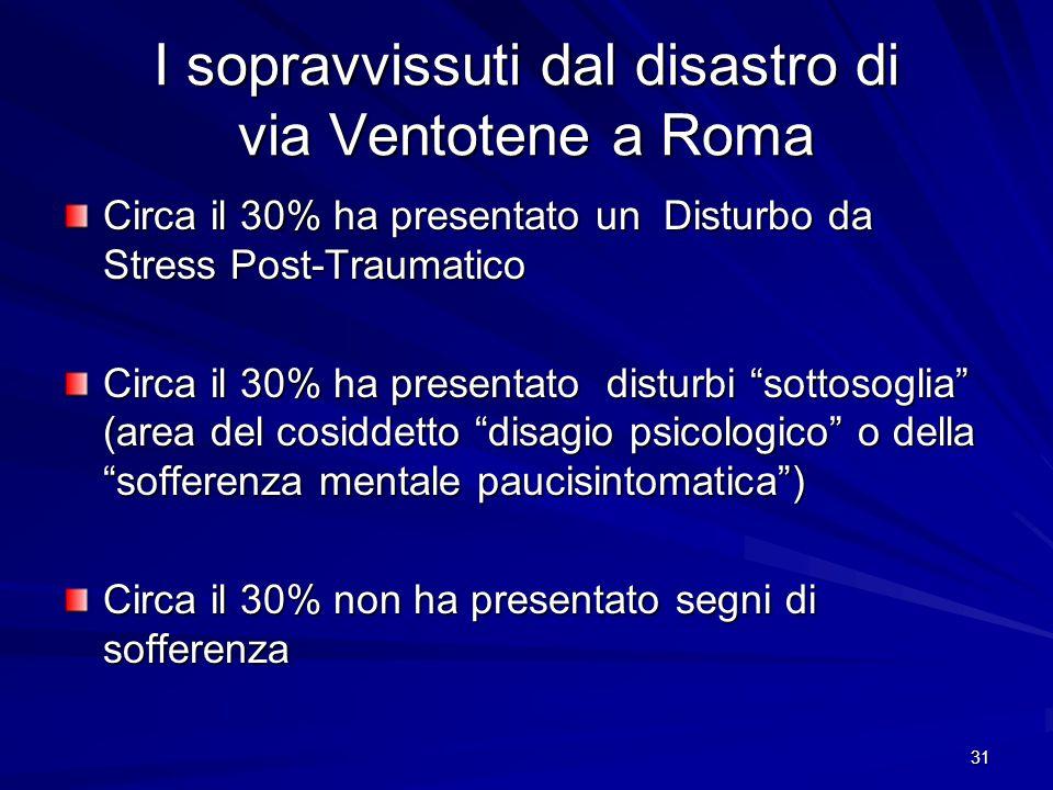 I sopravvissuti dal disastro di via Ventotene a Roma