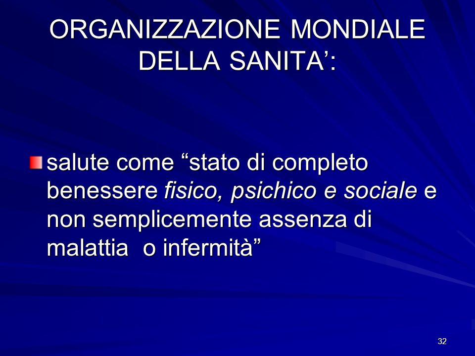 ORGANIZZAZIONE MONDIALE DELLA SANITA':