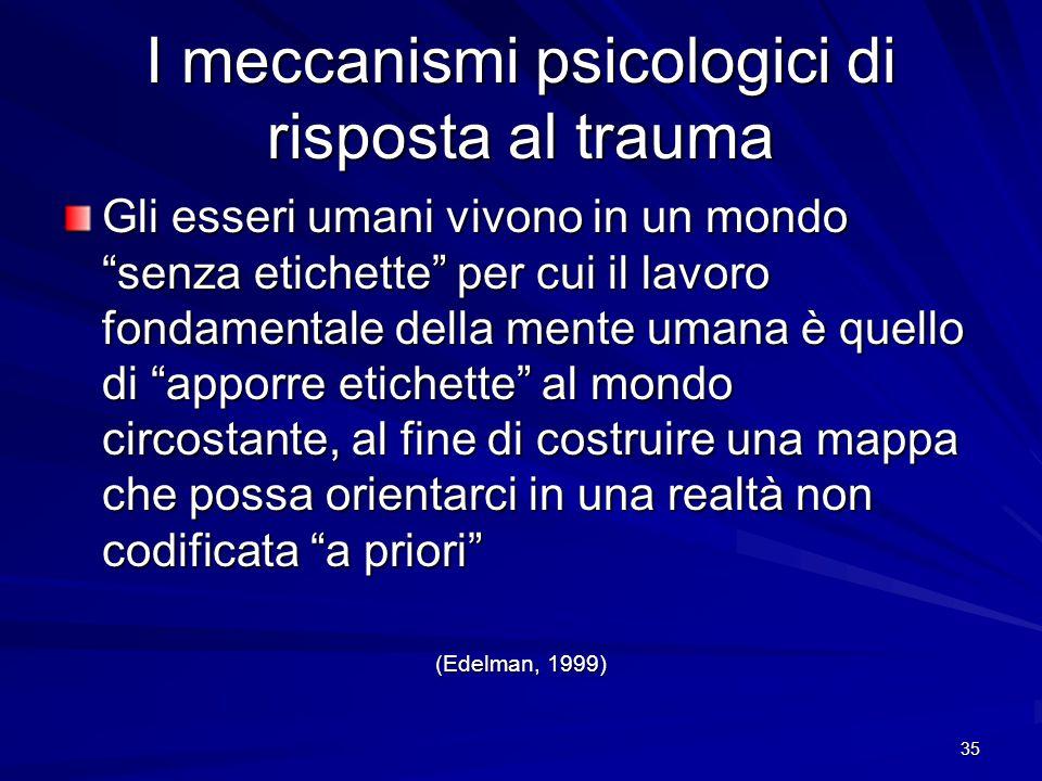 I meccanismi psicologici di risposta al trauma