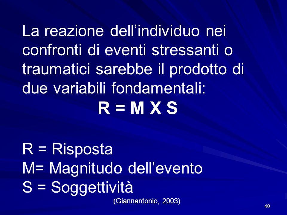 M= Magnitudo dell'evento S = Soggettività