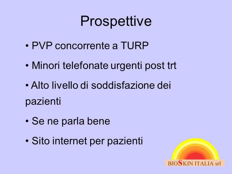 Prospettive PVP concorrente a TURP Minori telefonate urgenti post trt