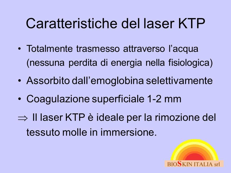 Caratteristiche del laser KTP