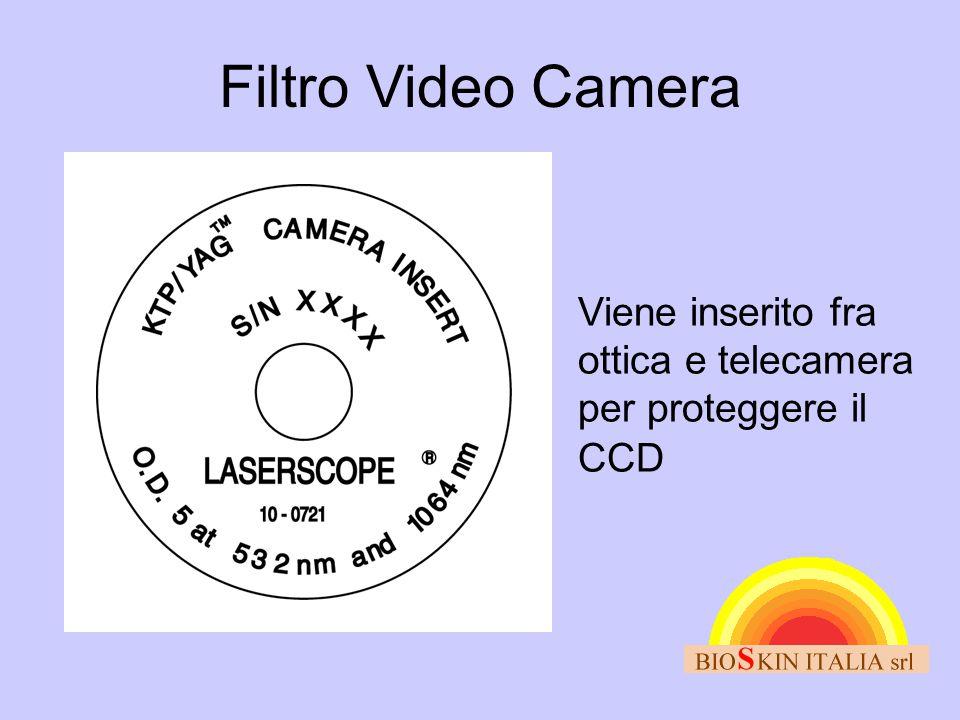 Filtro Video Camera Viene inserito fra ottica e telecamera per proteggere il CCD.