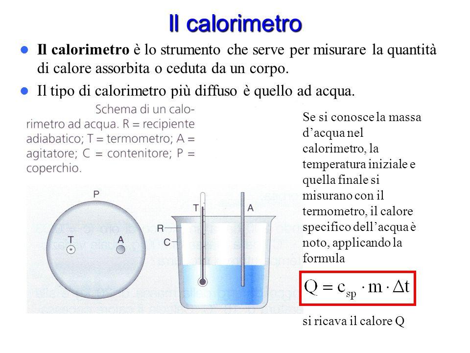 Il calorimetro Il calorimetro è lo strumento che serve per misurare la quantità di calore assorbita o ceduta da un corpo.