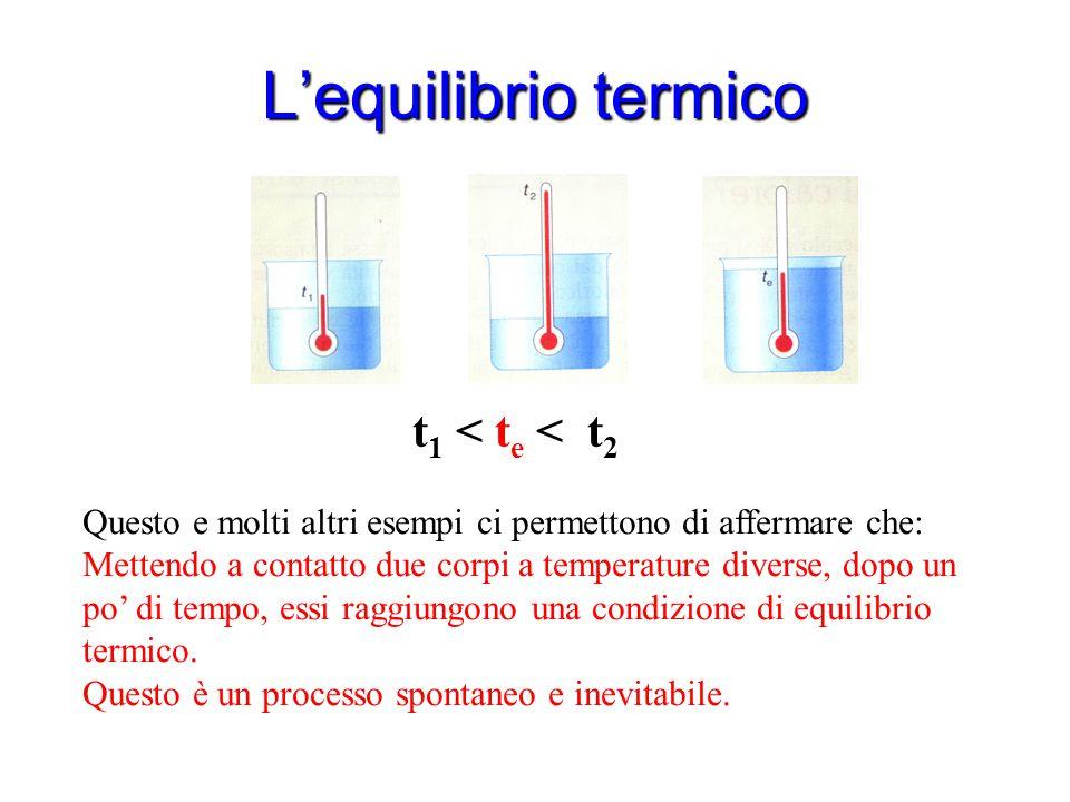 L'equilibrio termico t1 < te < t2