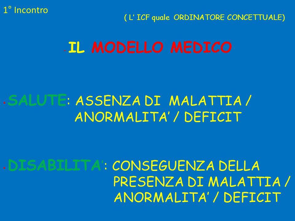 ANORMALITA' / DEFICIT PRESENZA DI MALATTIA / 1° Incontro