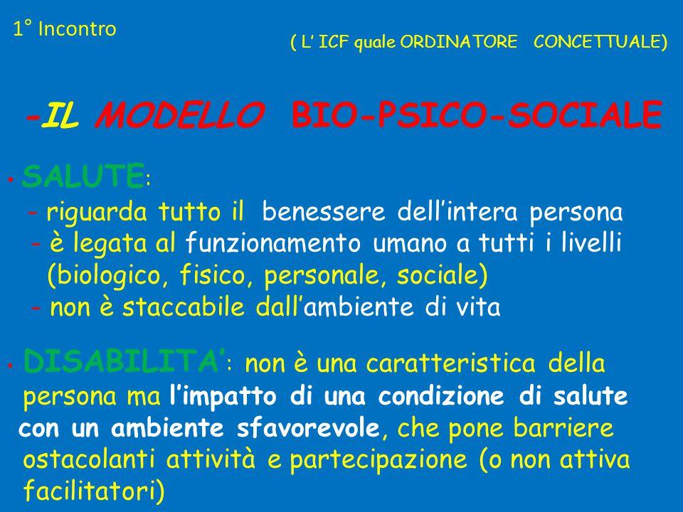 -IL MODELLO BIO-PSICO-SOCIALE