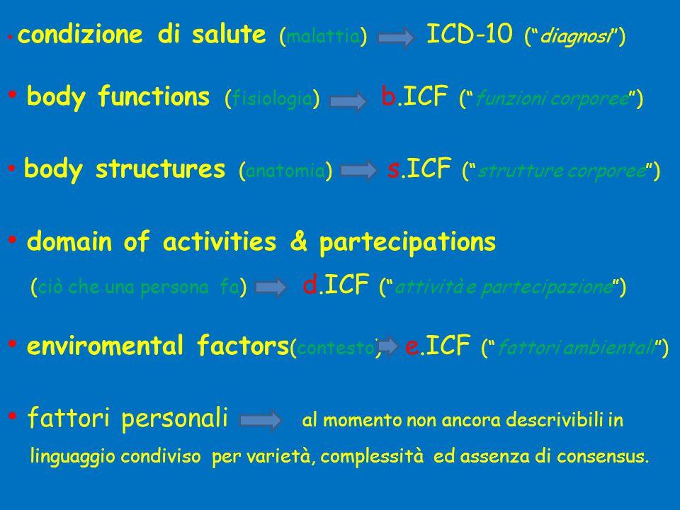 body functions (fisiologia) b.ICF ( funzioni corporee )