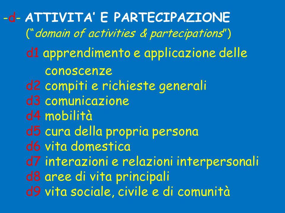-d- ATTIVITA' E PARTECIPAZIONE