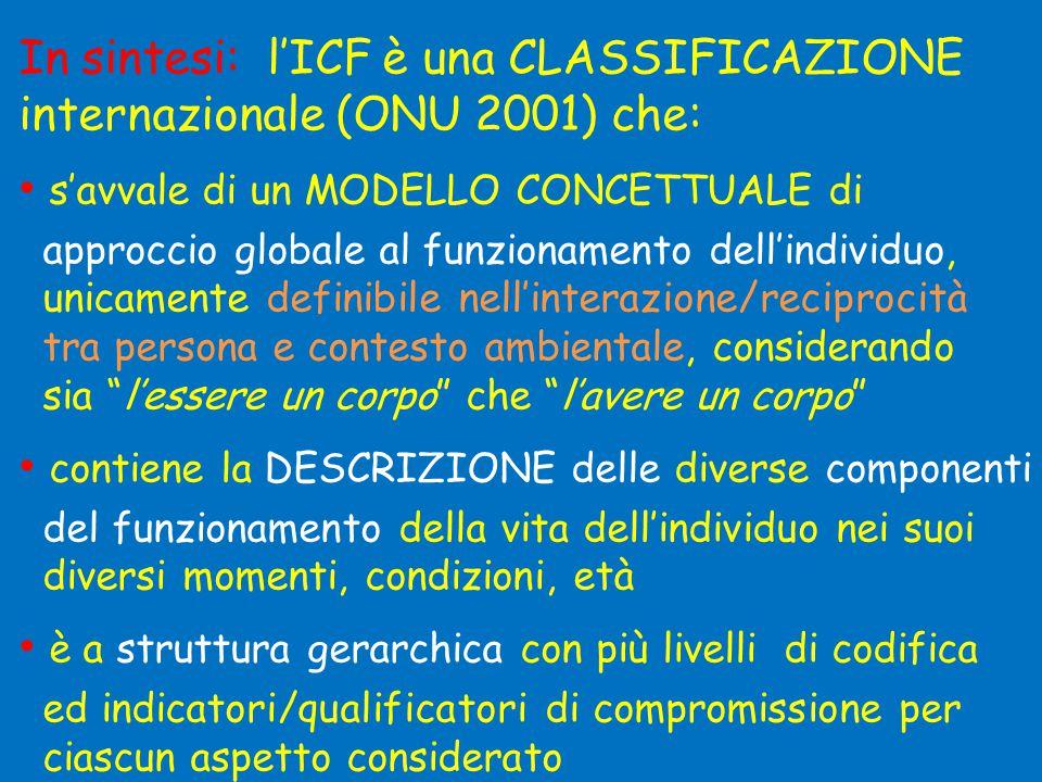 In sintesi: l'ICF è una CLASSIFICAZIONE internazionale (ONU 2001) che: