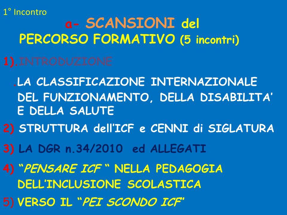 a- SCANSIONI del PERCORSO FORMATIVO (5 incontri) 1).INTRODUZIONE