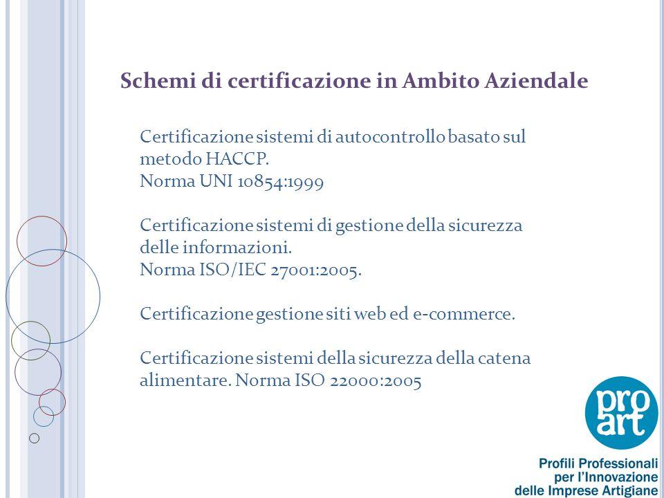 Schemi di certificazione in Ambito Aziendale