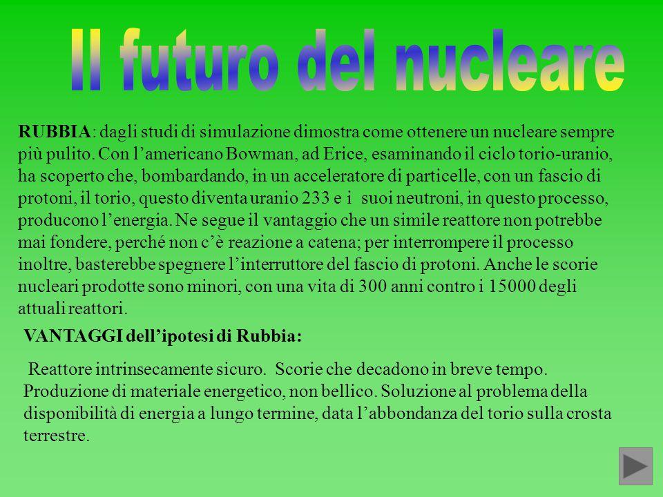 Il futuro del nucleare