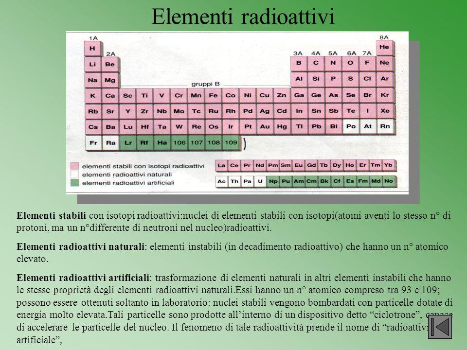 Elementi radioattivi