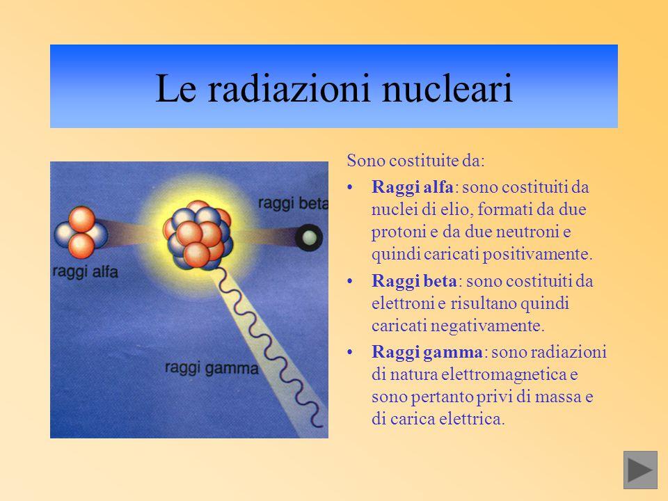 Le radiazioni nucleari