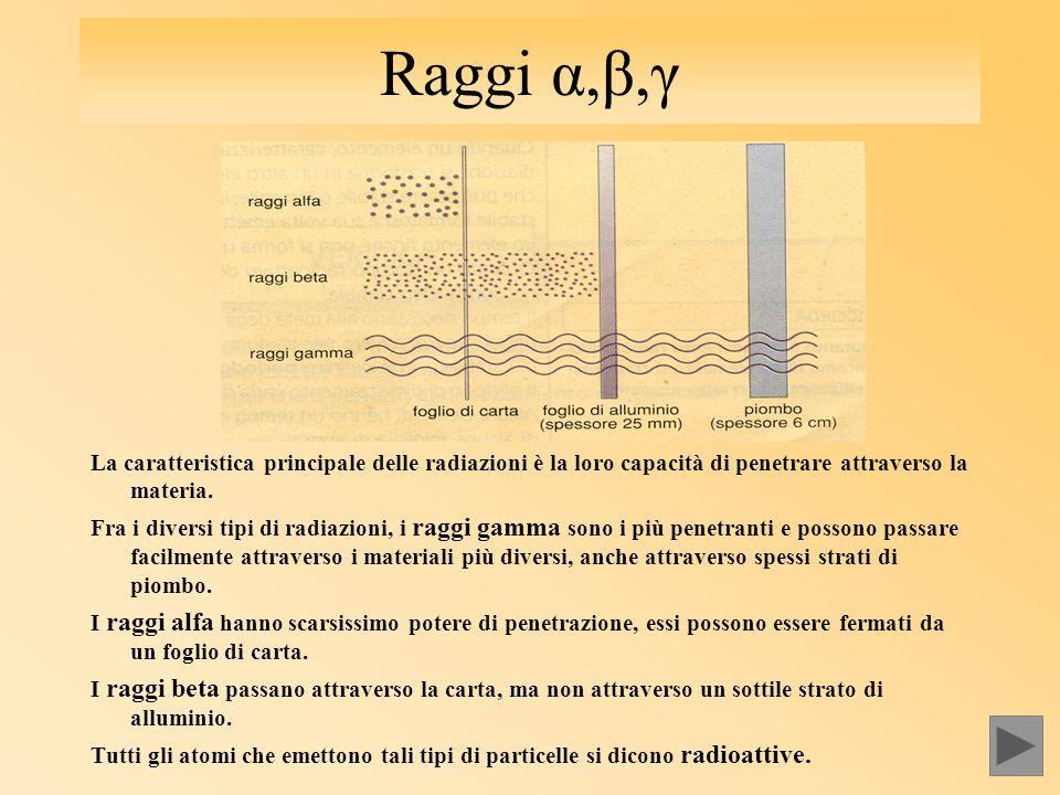 Raggi α,β,γ La caratteristica principale delle radiazioni è la loro capacità di penetrare attraverso la materia.