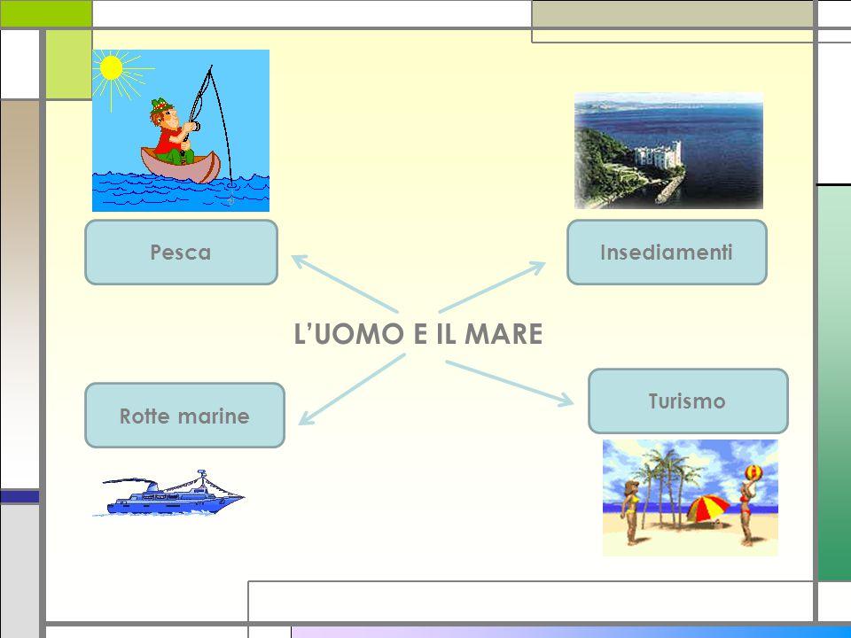 Pesca Insediamenti L'UOMO E IL MARE Turismo Rotte marine