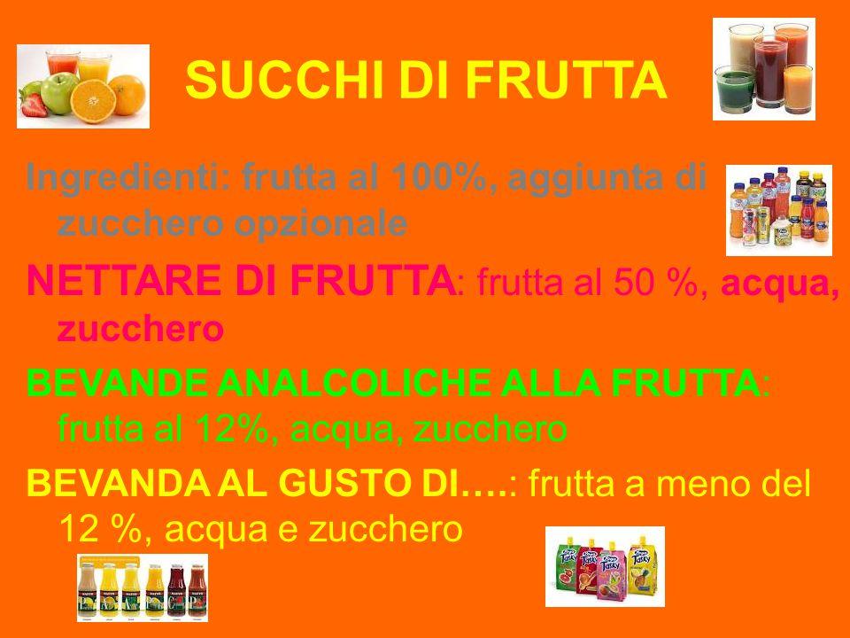 SUCCHI DI FRUTTA NETTARE DI FRUTTA: frutta al 50 %, acqua, zucchero