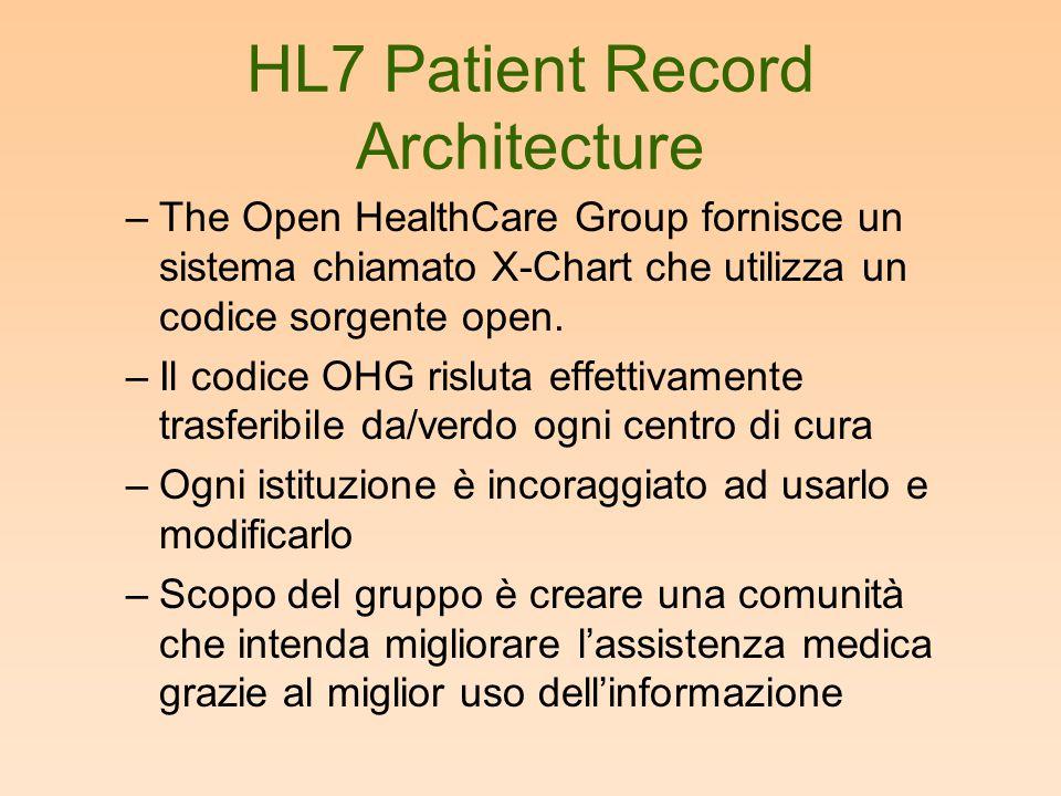 HL7 Patient Record Architecture