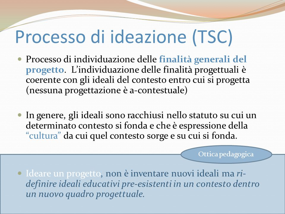 Processo di ideazione (TSC)