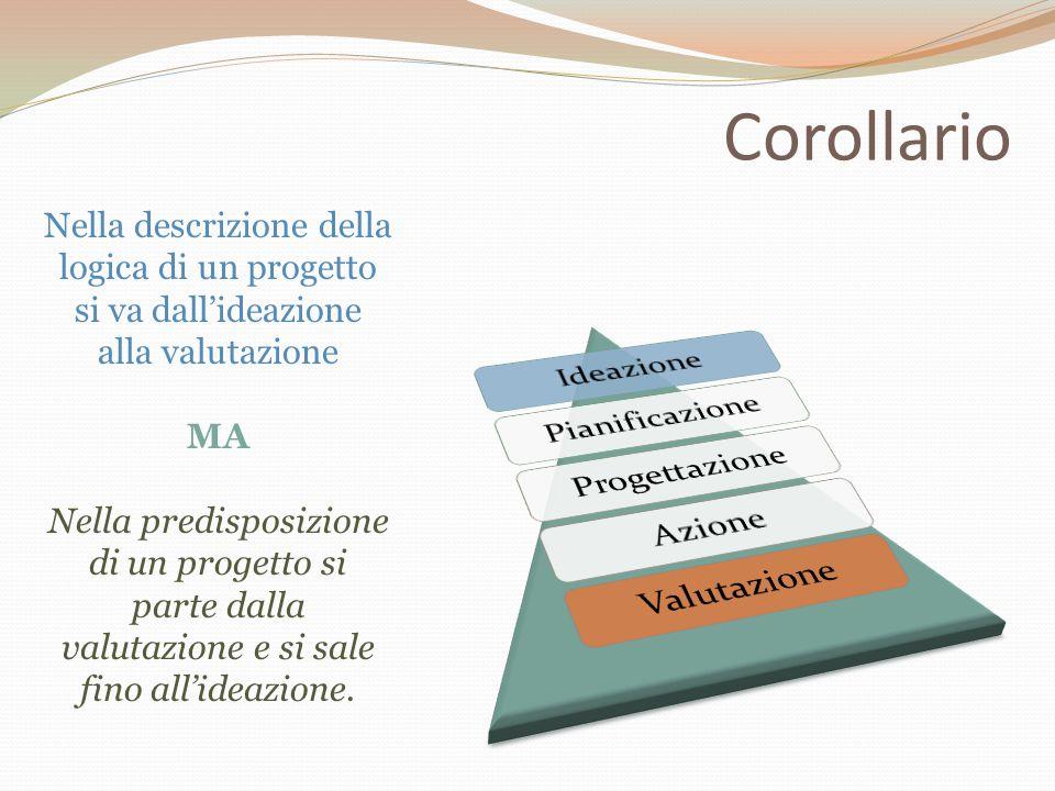 Corollario Ideazione Pianificazione Progettazione Azione Valutazione