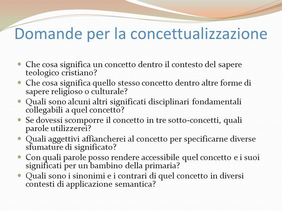 Domande per la concettualizzazione