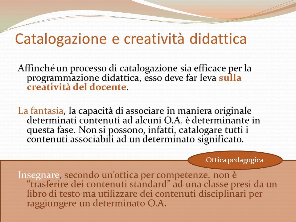 Catalogazione e creatività didattica
