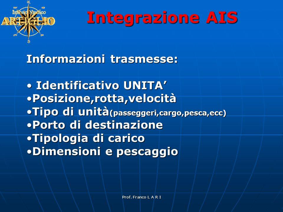Integrazione AIS Informazioni trasmesse: Identificativo UNITA'