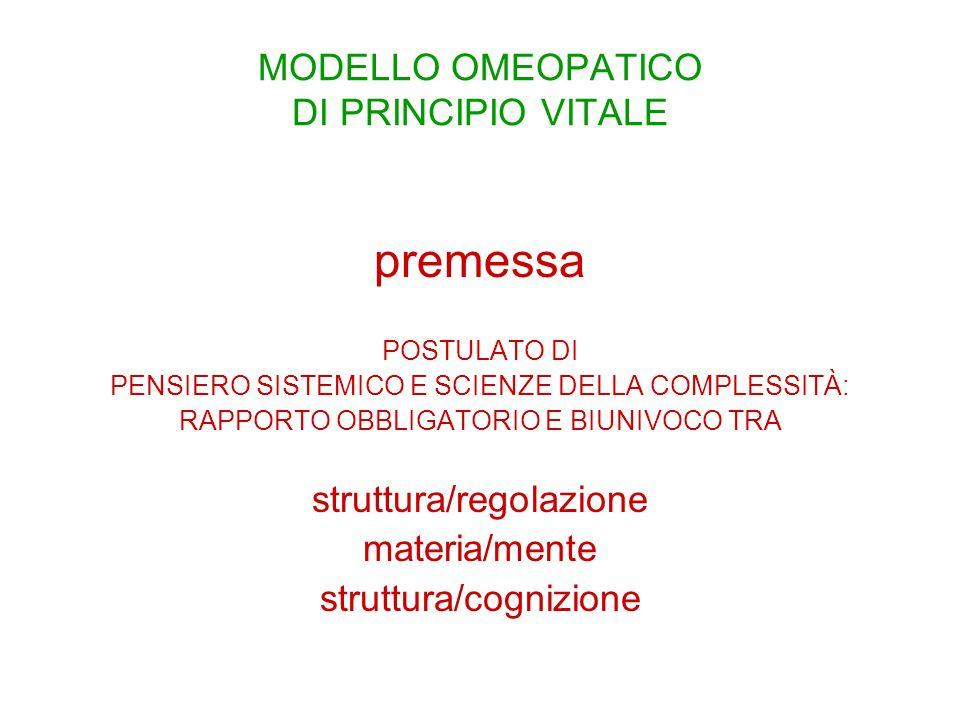 MODELLO OMEOPATICO DI PRINCIPIO VITALE