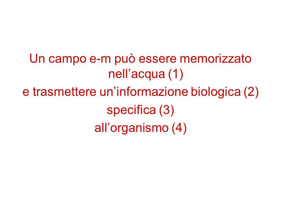 Un campo e-m può essere memorizzato nell'acqua (1)