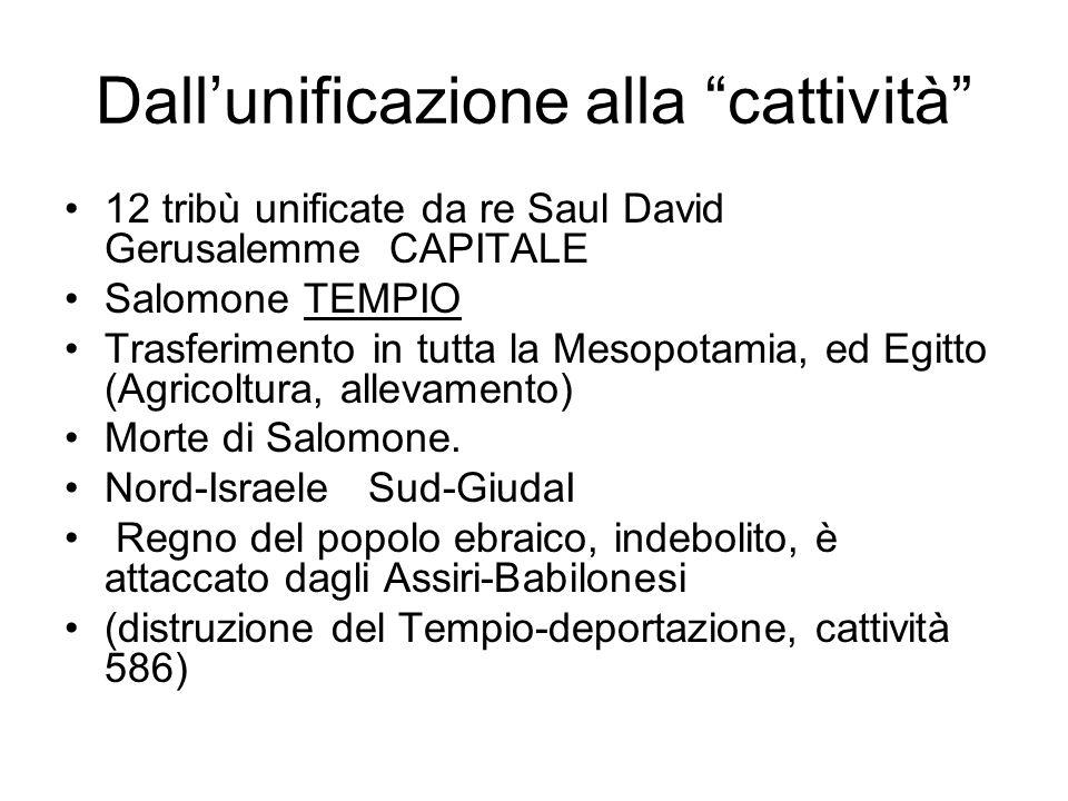 Dall'unificazione alla cattività