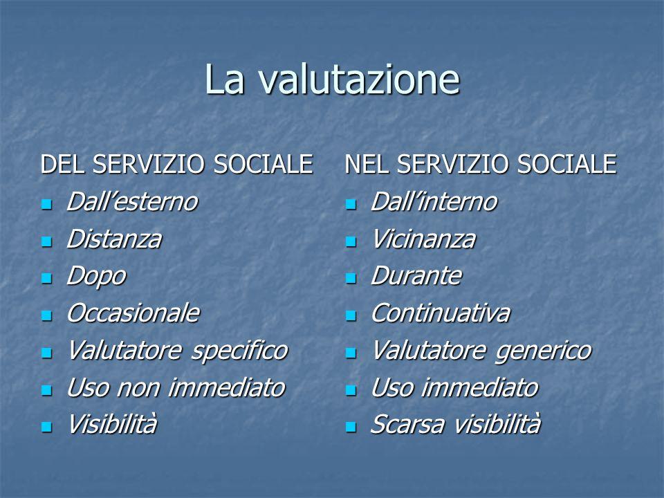 La valutazione DEL SERVIZIO SOCIALE Dall'esterno Distanza Dopo
