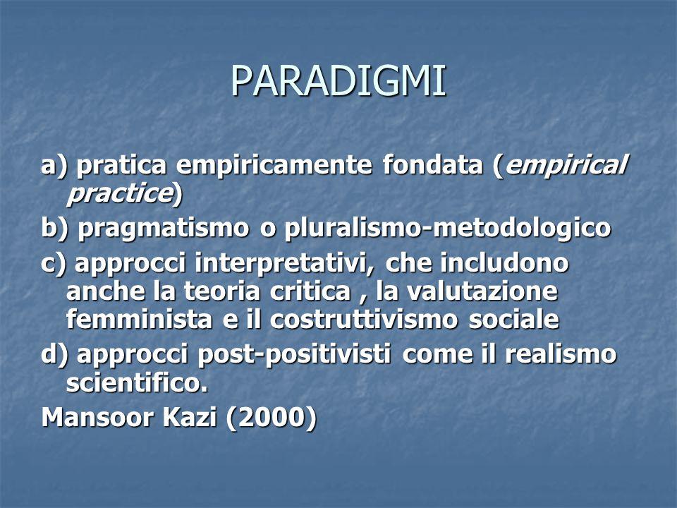 PARADIGMI a) pratica empiricamente fondata (empirical practice)