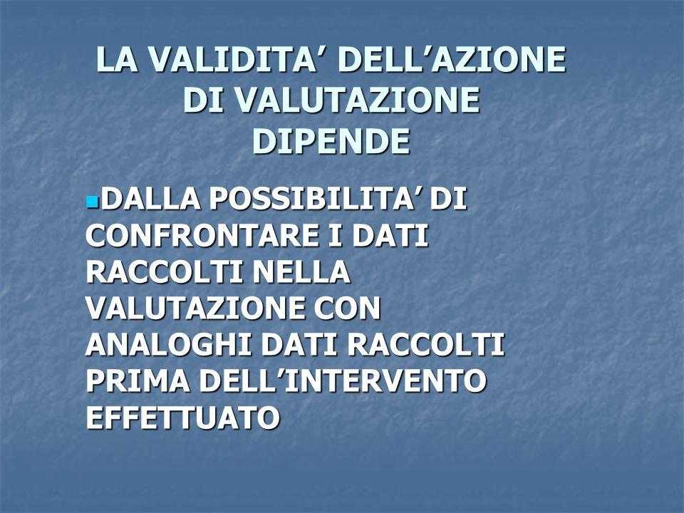 LA VALIDITA' DELL'AZIONE DI VALUTAZIONE DIPENDE