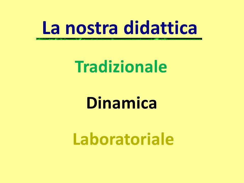 La nostra didattica Tradizionale Dinamica Laboratoriale