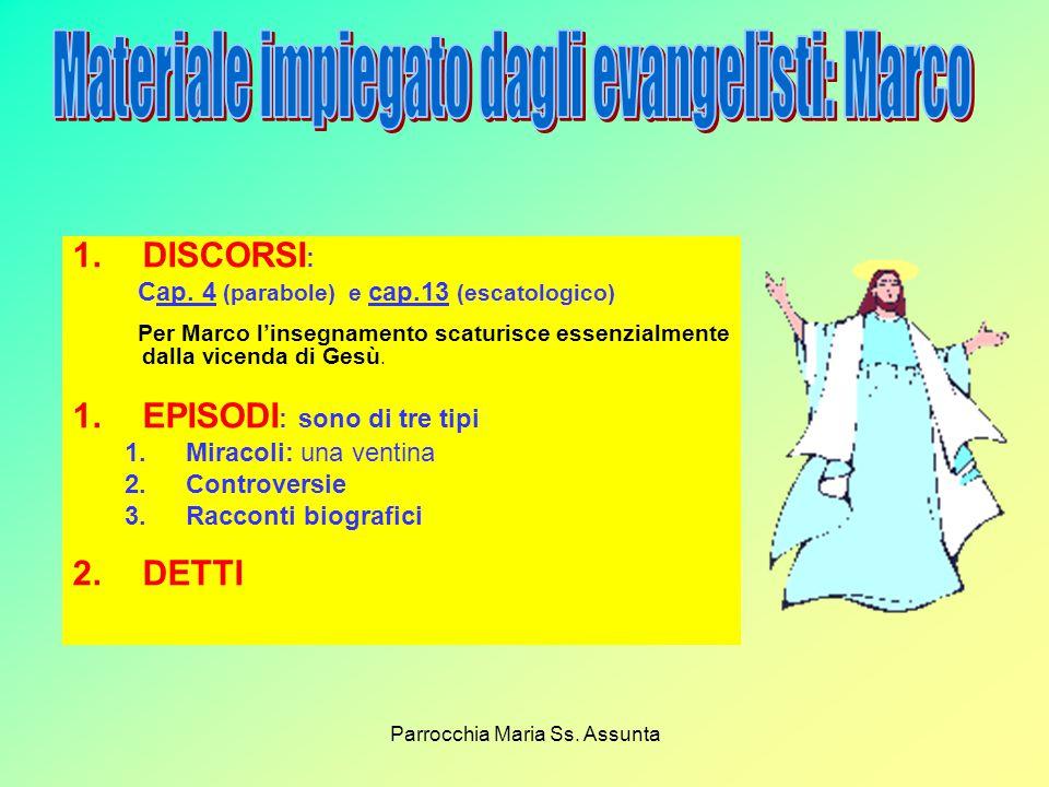 Materiale impiegato dagli evangelisti: Marco