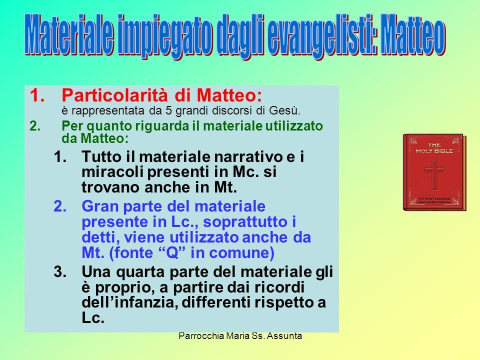 Materiale impiegato dagli evangelisti: Matteo