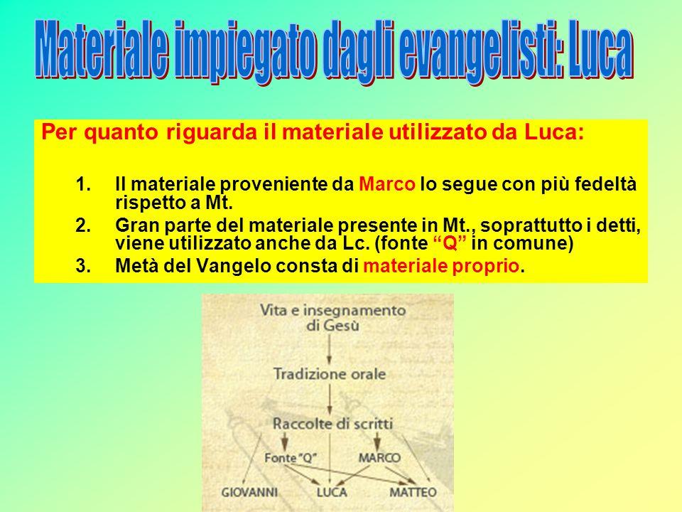 Materiale impiegato dagli evangelisti: Luca