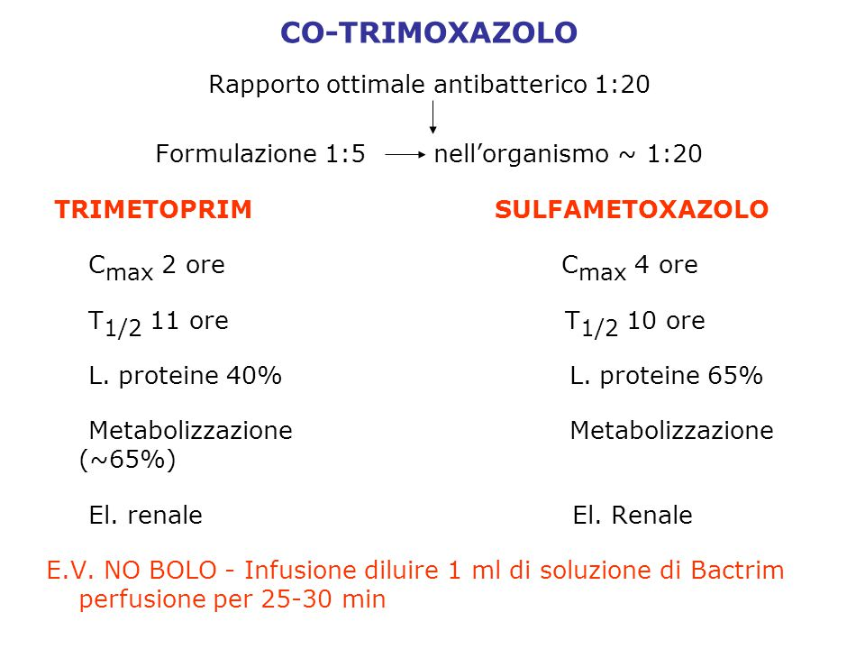 CO-TRIMOXAZOLO Rapporto ottimale antibatterico 1:20