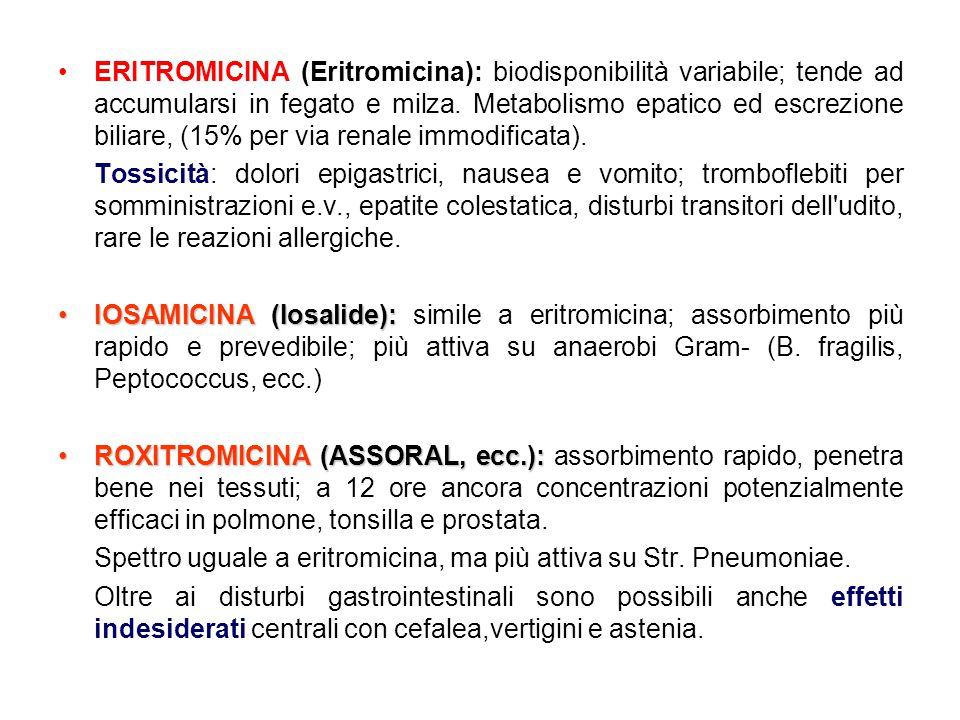 ERITROMICINA (Eritromicina): biodisponibilità variabile; tende ad accumularsi in fegato e milza. Metabolismo epatico ed escrezione biliare, (15% per via renale immodificata).