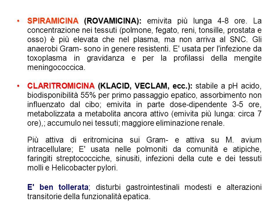 SPlRAMICINA (ROVAMICINA): emivita più lunga 4-8 ore