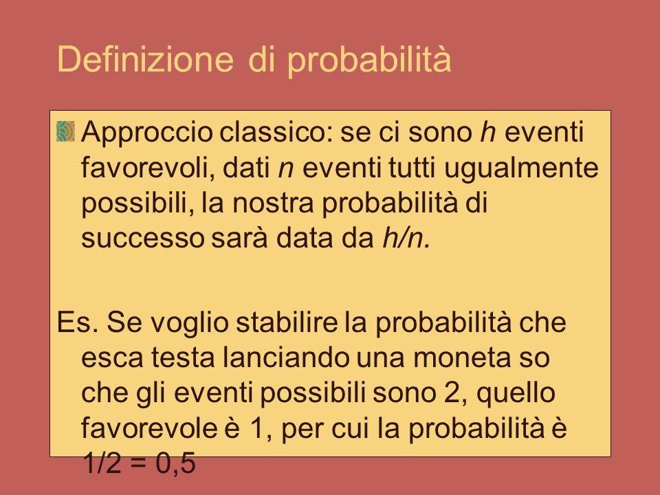 Definizione di probabilità